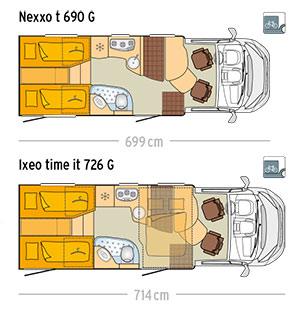 Rentmobil Nexxo - 30 Jahre Sonderedition