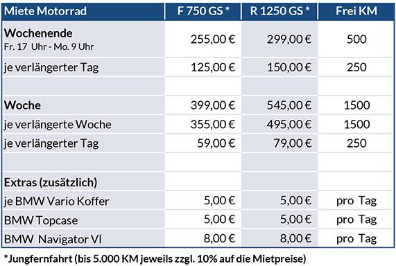 Tabelle Preise Motorraeder