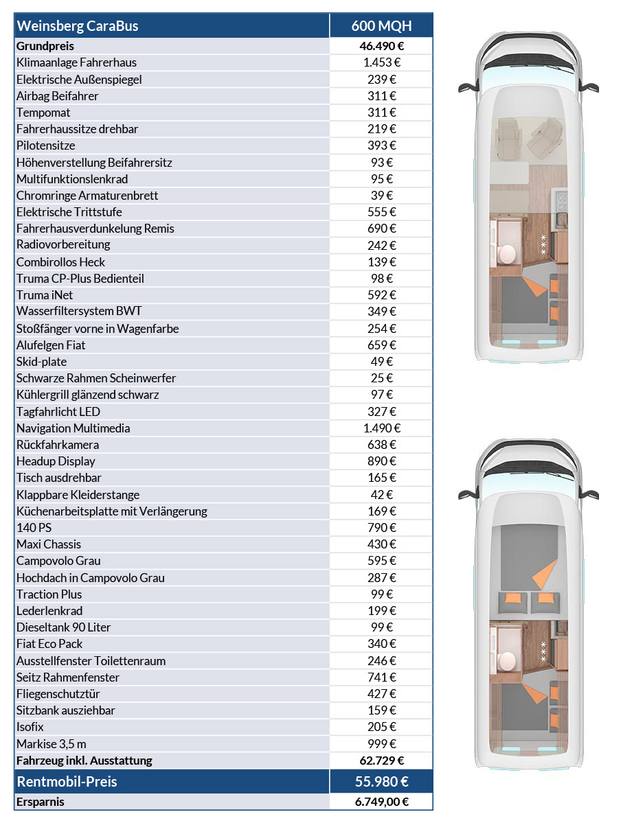 Preistabelle des Weinsberg CaraBus 600MQH